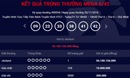 Khách hàng Việt thứ 4 trúng xổ số tự chọn hơn 56 tỷ đồng