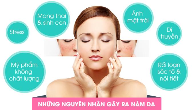 nguyen_nhan_gay_ra_nam_da