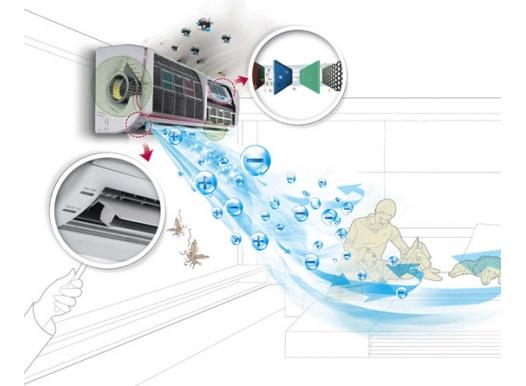 Nguyên lý hoạt động của công nghệ inverter
